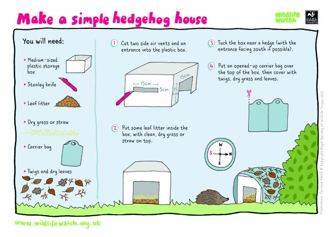 hedgehog-home Wild about Gardens Week - hedgehogs(WAGW)